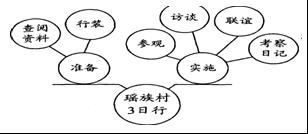 (新课标卷Ⅰ)2014年普通高等学校招生全国统一考试