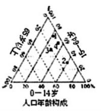 2017四川高考文综压轴试题(含答案)