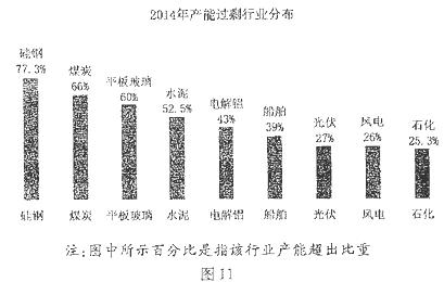 2017年北京高考文综模拟试题 含答案