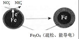 C:\Users\jilisha\Documents\Tencent Files\357526777\Image\C2C\3]7H%86OPE@3OVG](YI{MNH.jpg