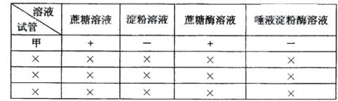 高考资源网( www.ks5u.com),中国最大的高考网站,您身边的高考专家。