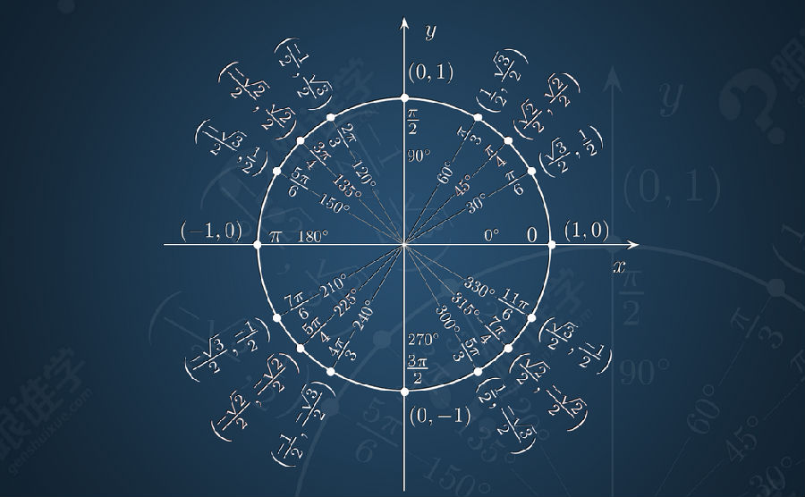 高中数学圆锥曲线公式大全