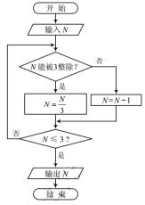 """设x∈R,则""""2-X≥0""""是""""丨X-1丨≤1""""的"""