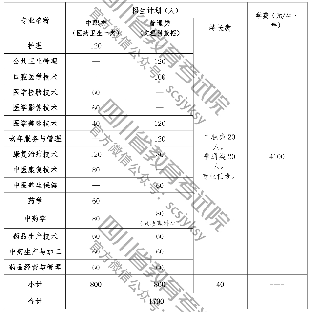 2018年四川中医药高等专科学校单招高中及招生计划2016市排名专业庆阳图片
