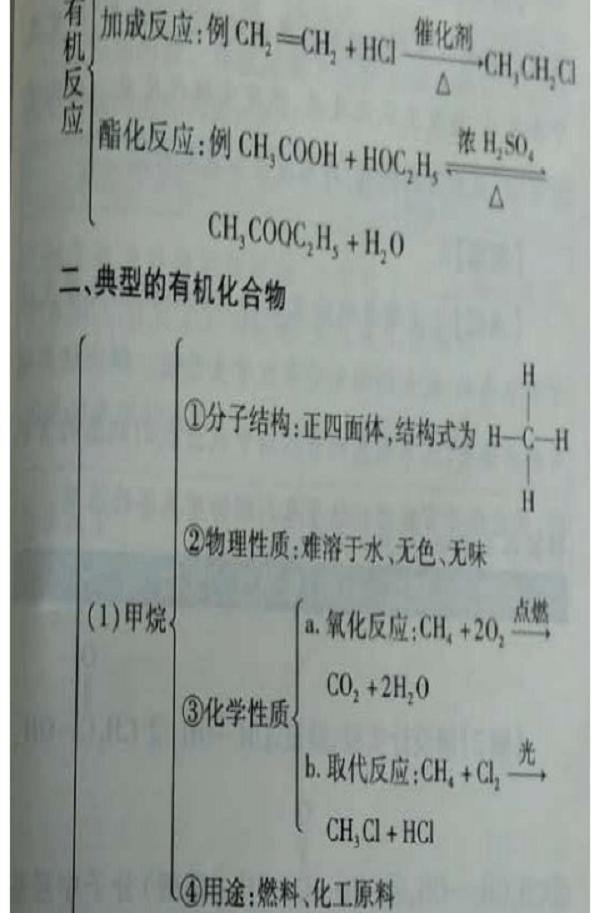 高中化学必修二知识点框架图