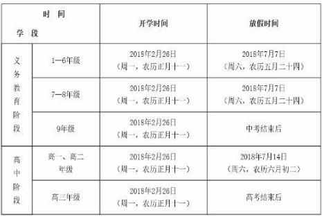贵州2019高中什么时候放暑假