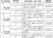 2019新疆高考一本征集志愿填报时间