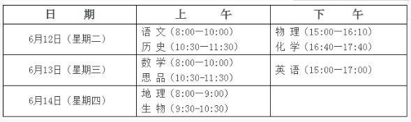 山东菏泽中考科目