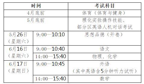 上海2018中考时间安排