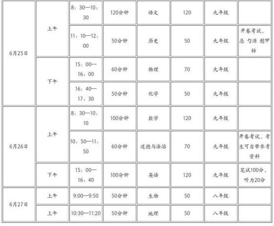 河南各市2018年中考时间