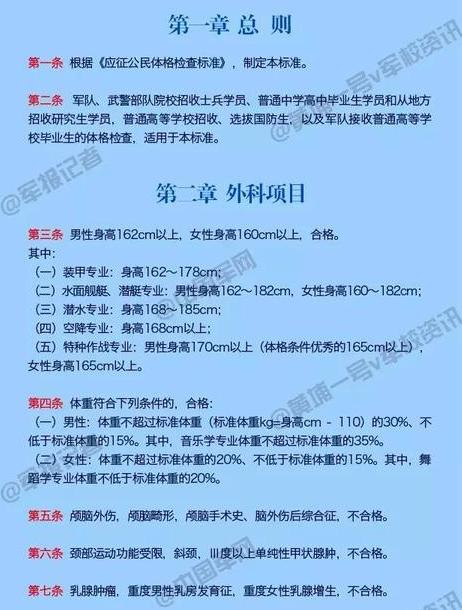 2018年军校招生体检标准