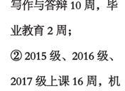 2018年山西财经大学什么时候放暑假