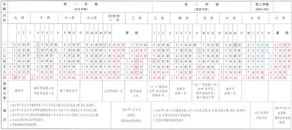 贵州大学2018新生暑假开学时间