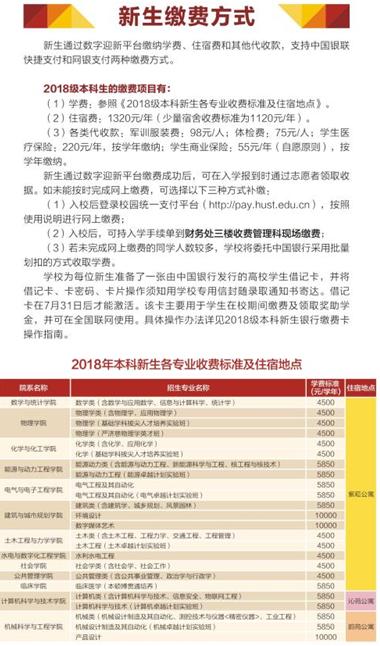 2018华中科技大学新生入学须知 什么时候报到