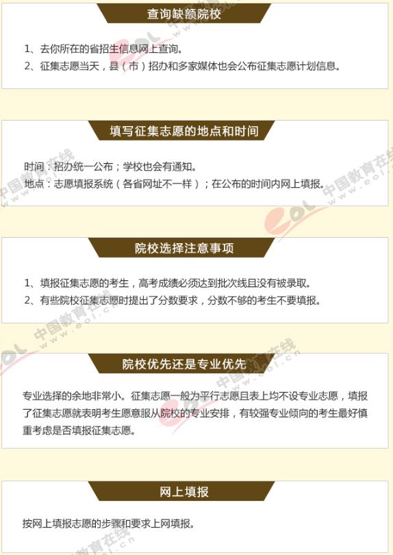 征集志愿填报流程步骤