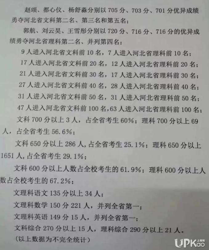 2018年衡水中学高考成绩
