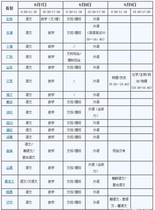 2019各省高考时间安排