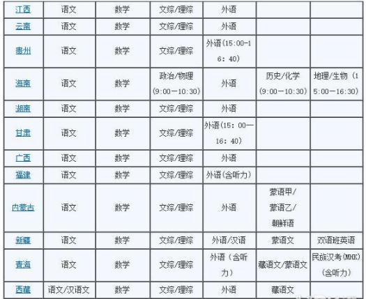 2019各省兴发娱乐时间安排