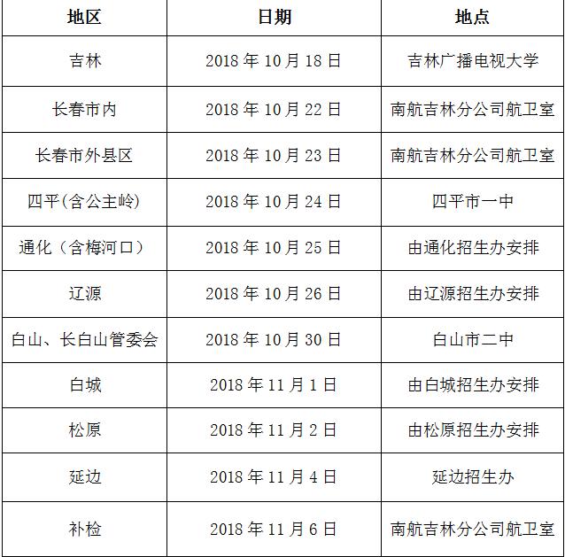 中国南方航空股份有限公司2019年度吉林初检安排