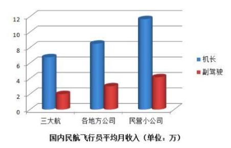 2019民航招飞最新消息