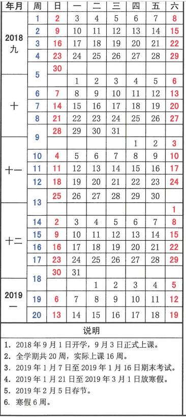 2019年各大学寒假时间