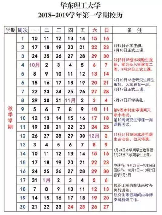 2019上海各大學寒假放假時間安排