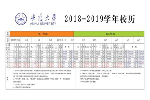 2019年安徽大學寒假放假時間表