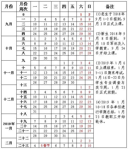 2019安徽財經大學寒假放假時間