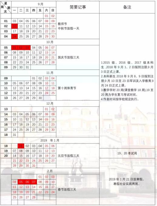 2019年贵州大学寒假放假时间安排