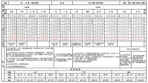 贵州财经大学2019寒假放假时间安排
