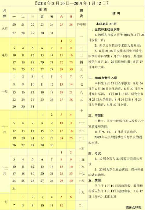 2019年云南大学寒假放假时间安排