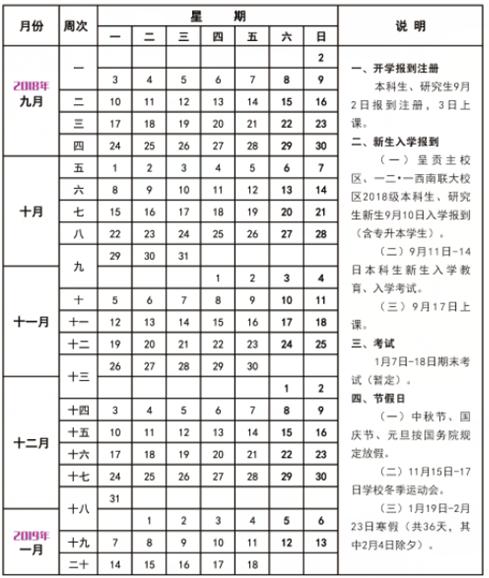 云南师范大学2019寒假放假时间表