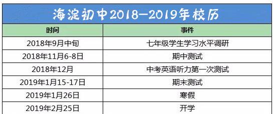 2019北京中小学期末考试在什么时候