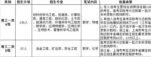 2018北京科技大学自主招生计划及专业
