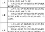 2019中南财经政法大学自主招生专业有哪些