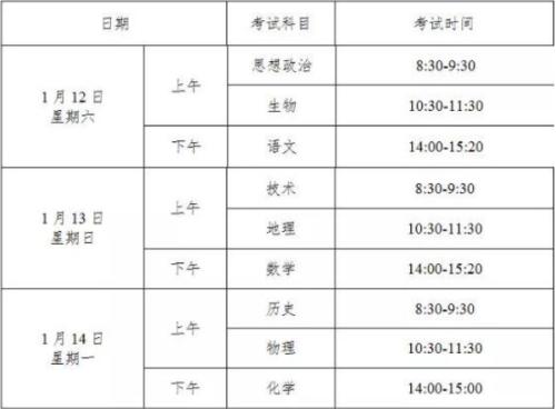 2019浙江学考选考具体科目及时间