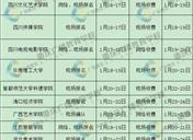 2019年重庆艺术校考时间安排