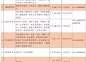 2019年内蒙古艺术类校考时间安排及考点设置