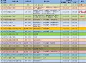 2019年新疆艺术类校考时间安排及考点设置