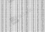 2018年浙江一分一段表明细 高考成绩排名查询