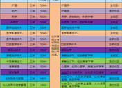 2019年潍坊护理职业学院单招简章 招生专业及计划