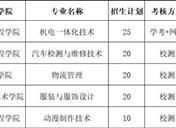 2019年广州科技贸易职业学院高职自主招生简章 招生专业及计划