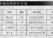 2019年陕西省建筑工程总公司职工大学分类考试简章 招生专业及计划