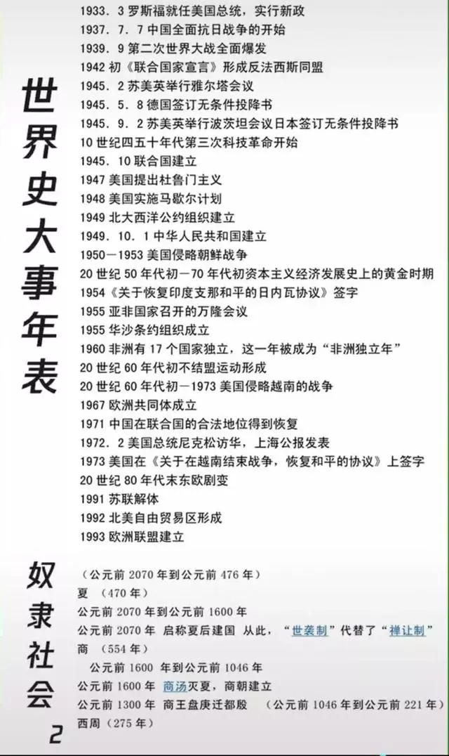 高考历史时间表汇总