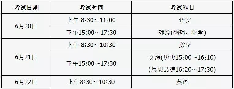 2019年山西中考时间 考试科目安排