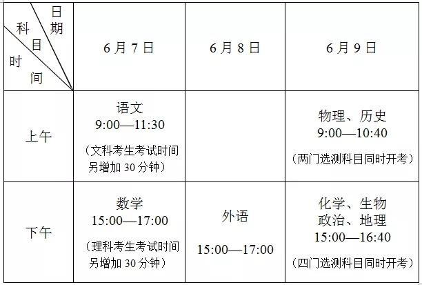 2019江苏高考时间 高考科目安排