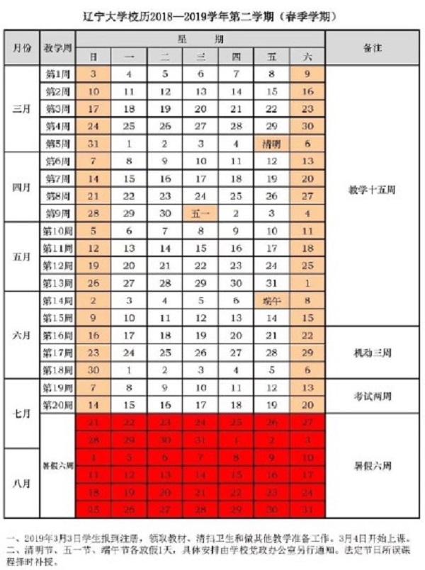 2019遼寧大學暑假時間安排