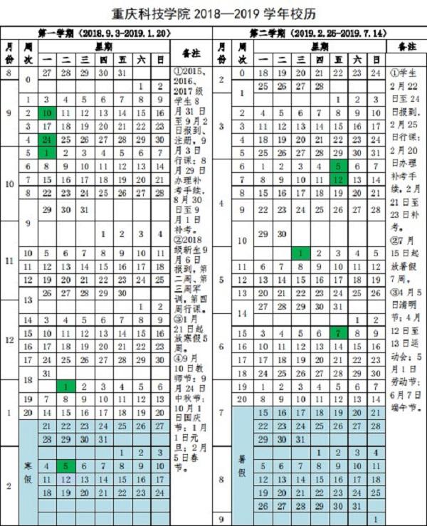 2019重庆科技学院什么放暑假
