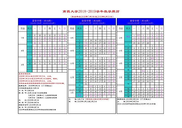 2019南昌大学什么时候放暑假