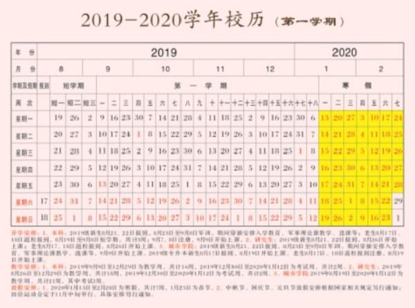 昆明理工大学2019新生暑假开学时间